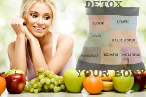Does Detox And Fasting Really Help Promote Healthy Living?